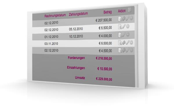 Steuererklärung Rechnungsdatum Oder Zahlungsdatum